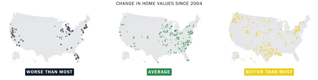 Washington Post-change in home values