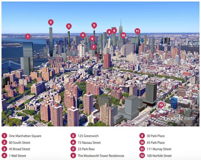 CityRealty-Skyline 2020-LES