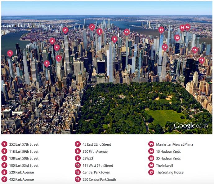 CityRealty-Skyline 2020-Central Park South
