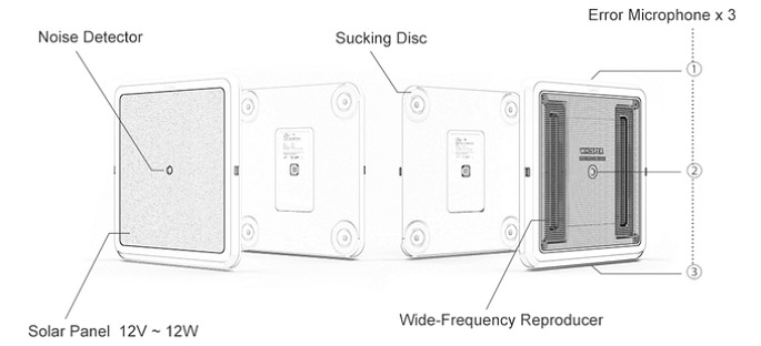 Whisper Noise Canceler, noise cancelling systems, sound reduction technology