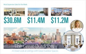 city realty weekly market report may 28