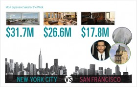 Ian Schrager, one57, san francisco versus nyc, new york real estate trends, nyc condo market, city realty, city realty market insight, city realty market report, real estate market report 2014