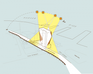 jeanne gang's solar carve for NYC's high line