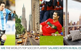 world cup 2014 players vs nyc real estate