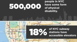 Wheely, Anthony Driscoll, NYC subway app, accessible subway map