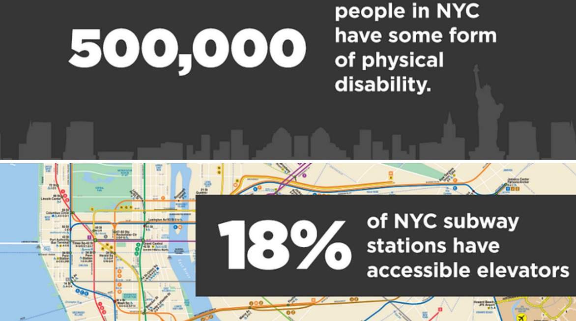 Basic Nyc Subway Map App.New App Wheely Will Make The Nyc Subway More Accessibilty Friendly