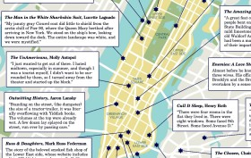 the jewish book council, jewish literary map, jewish literature map, jewish landmarks in nyc, nyc landmarks, infographic