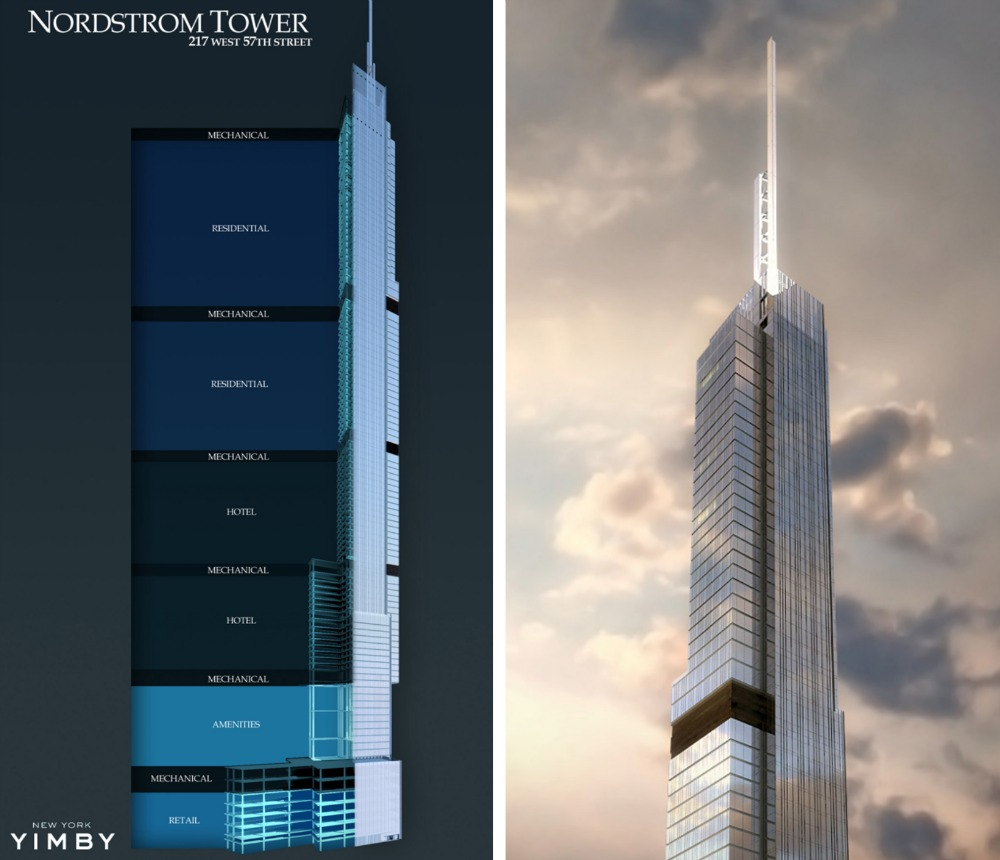 Revealed New Renderings For Nordstrom Tower At 217 West