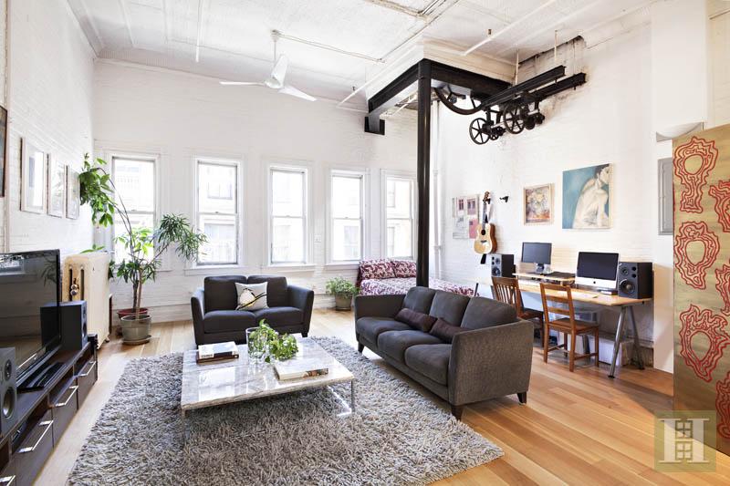 real estate soho, loft soho, loft for sale new york