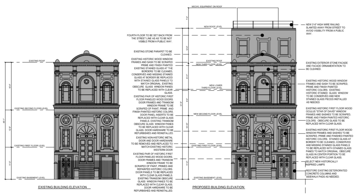 Mezritch Synagogue, East River Partners, tenement synagogue