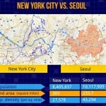 NYC vs Seoul, NYC land map, NYC population map