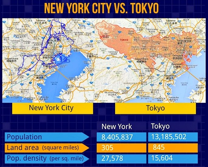 NYC vs Tokyo, NYC land map, NYC population map