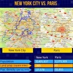 NYC vs Paris, NYC land map, NYC population map