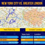 NYC vs London, NYC land map, NYC population map