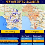 NYC vs LA, NYC land map, NYC population map