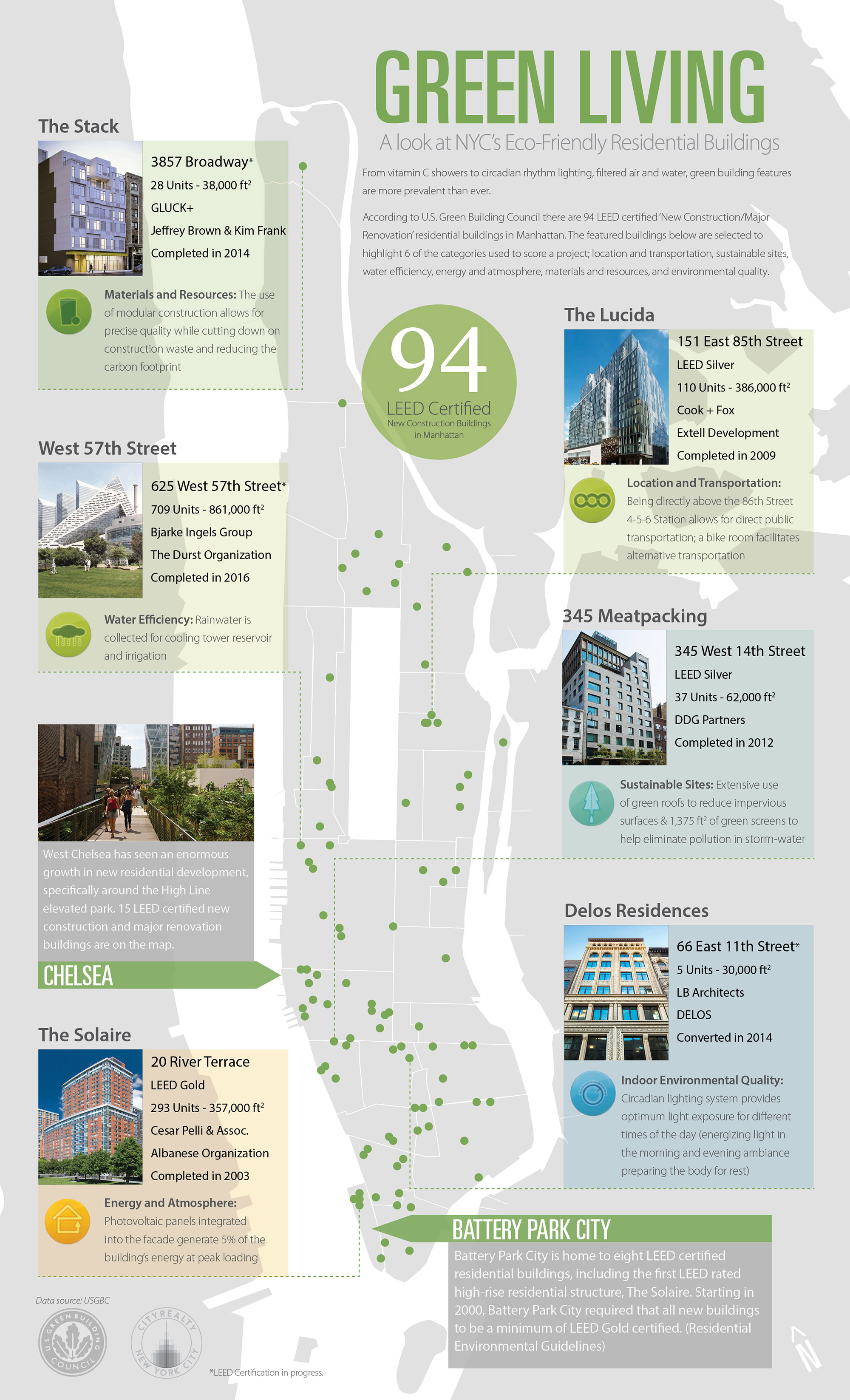 Living Green Mapping Nycs Leed Rated Residential Constructions 6sqft