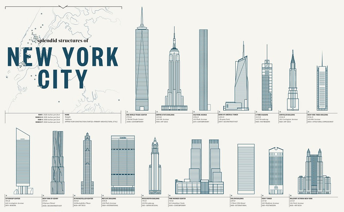 This schematic of nyc structures shows the citys icons in blueprint this schematic of nyc structures shows the citys icons in blueprint style malvernweather Image collections