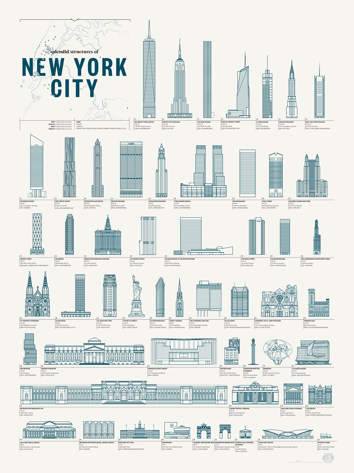 This schematic of nyc structures shows the citys icons in click here to enlarge malvernweather Gallery