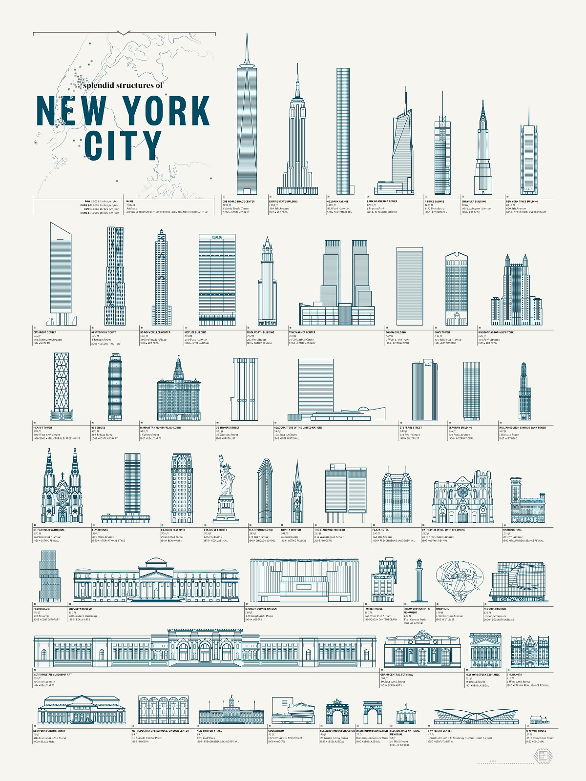 This schematic of nyc structures shows the citys icons in blueprint click here to enlarge malvernweather Image collections