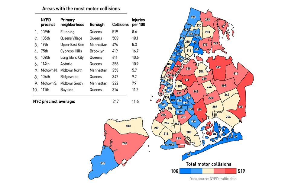 Flushing And The Upper East Side Top The List Of Most Traffic