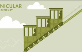 The Atlantic, funicular, history of transportation, human travel