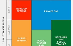 How New Yorkers Commute, NYC public transportation