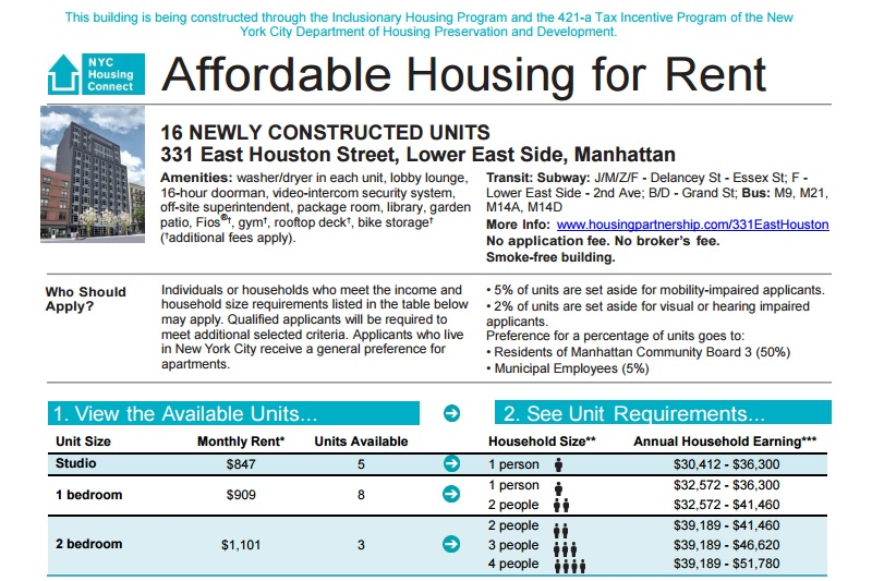 Everything You Need to Know about Affordable Housing: Applying ...