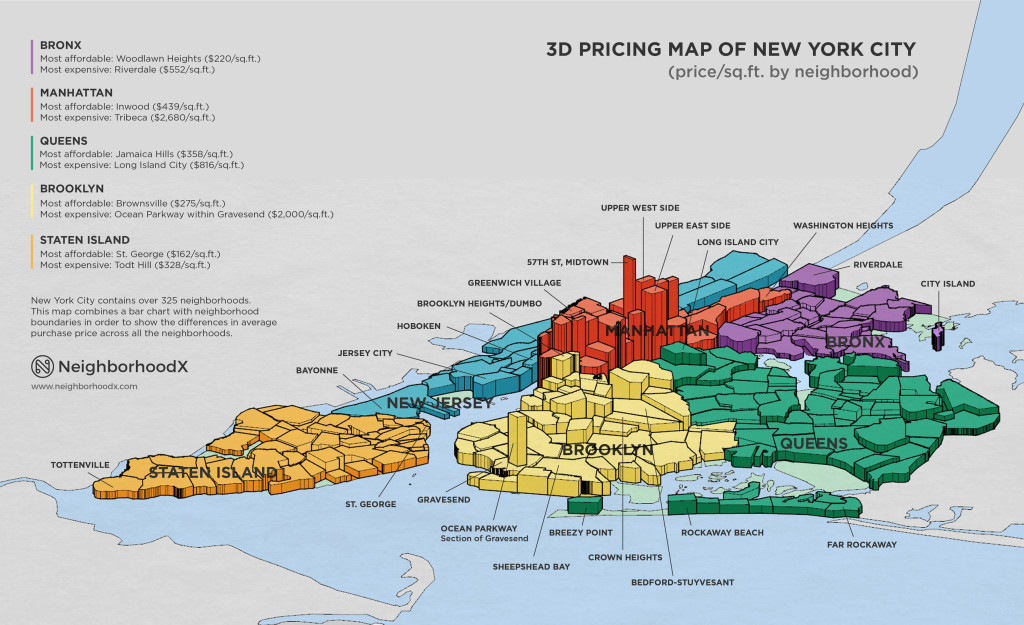 NeighborhoodX's 3D Map Reveals the Blocks Where Real Estate ... on new jersey and staten island map, manhattan financial district skyline, lower east side new york map, new york city times square map, new york city 1860 map, new york city street grid map, westchester county new york zip code map, new york city boroughs map, new york times square hotel map, manhattan tv series, manhattan jewelry heist, san francisco tenderloin area map, manhattan midtown, manhattan bus routes, manhattan areas, manhattan tumblr, manhattan satellite, new york city walking map, manhattan spring, central park map,