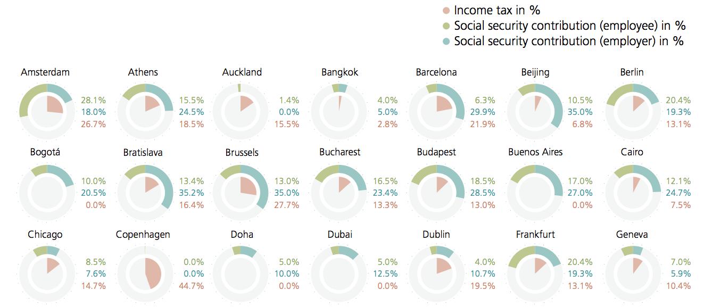 income-tax-main