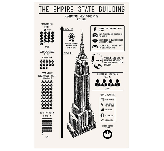 empire state building structure pdf