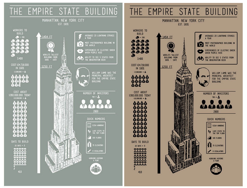 Hand printed poster of the empire state building is a history lesson hand printed poster of the empire state building is a history lesson and art piece in one malvernweather Image collections
