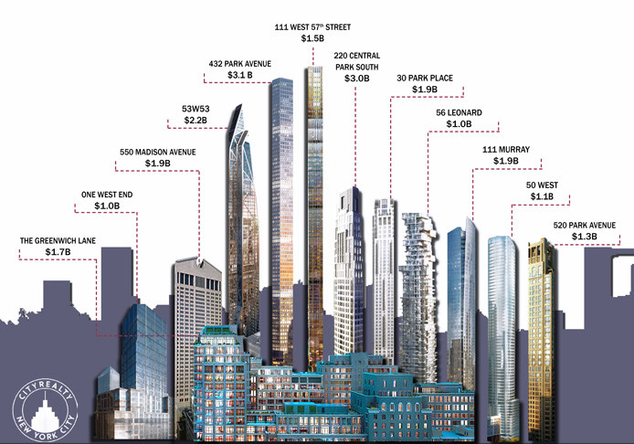 infographic the 12 most expensive condo buildings rising in nyc 6sqft