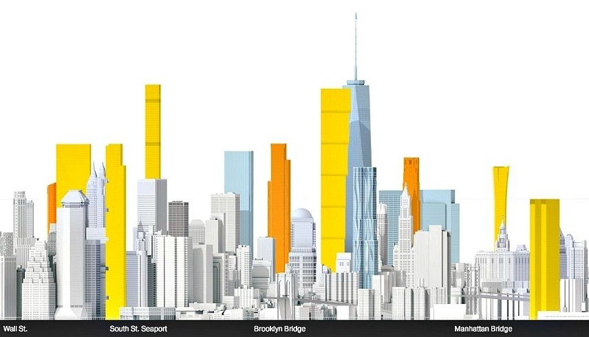 Interactive Map Shows The Nyc Skyline In 2020 6sqft