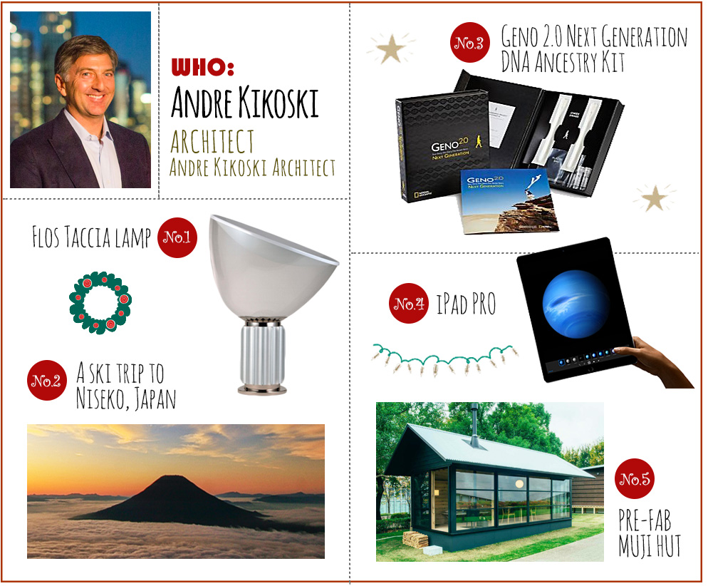 designer holiday gift guide 6sqft andre kikoski