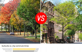 suburb versus city living