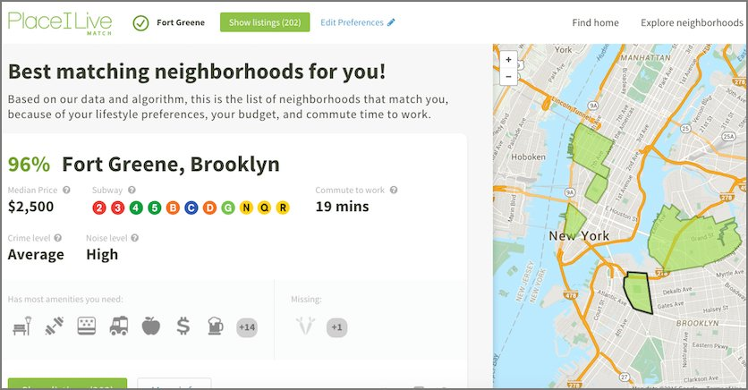 QUIZ: Answer These 9 Questions to Find Out Which NYC Neighborhoods ...