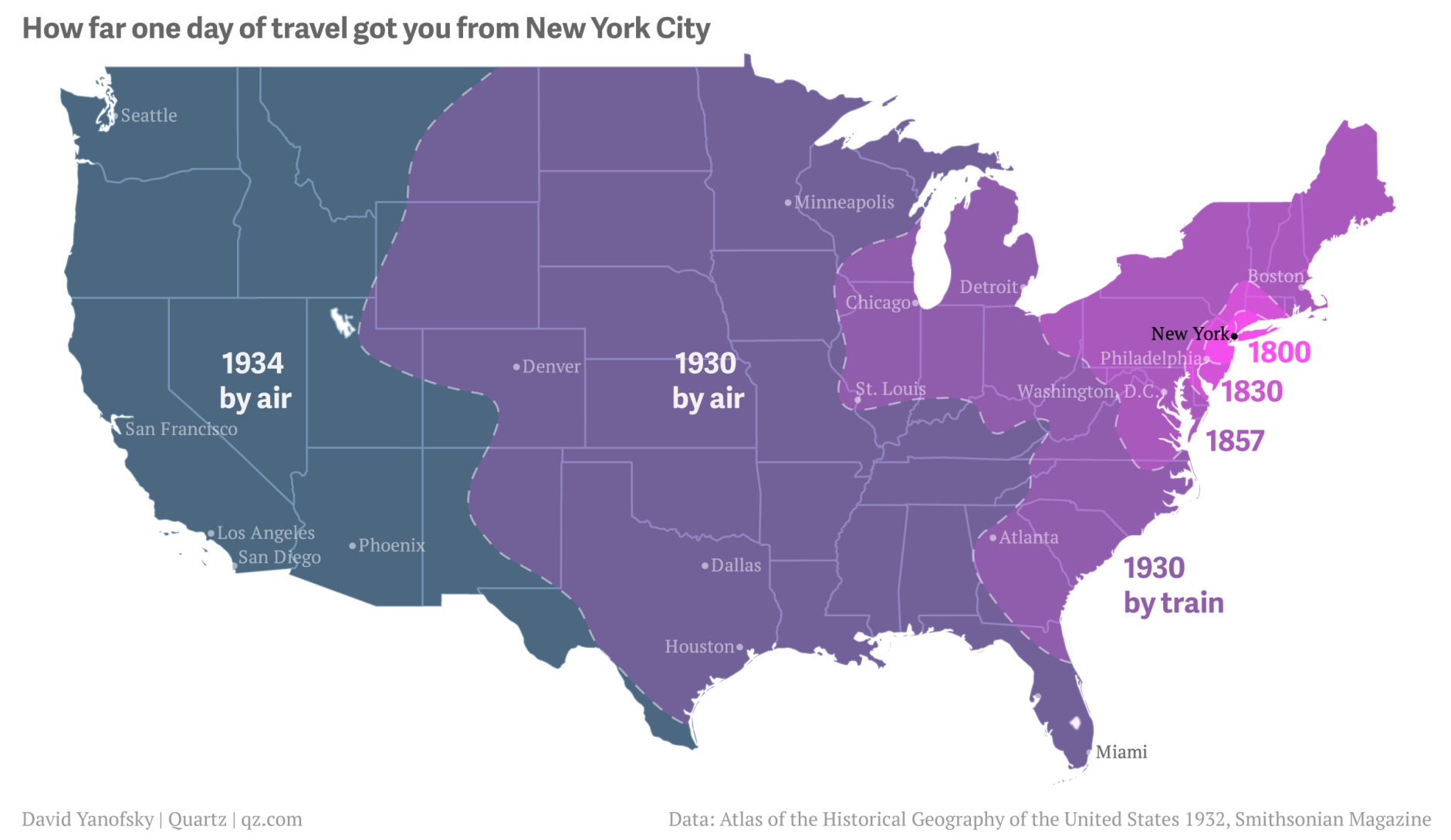 How Far From Nyc You Could Travel In One Day Between 1800 And 1934