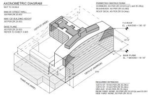 Uptown rentals, East Harlem projects, Harlem developments, Bjarke Ingels Architects, NYC renderings
