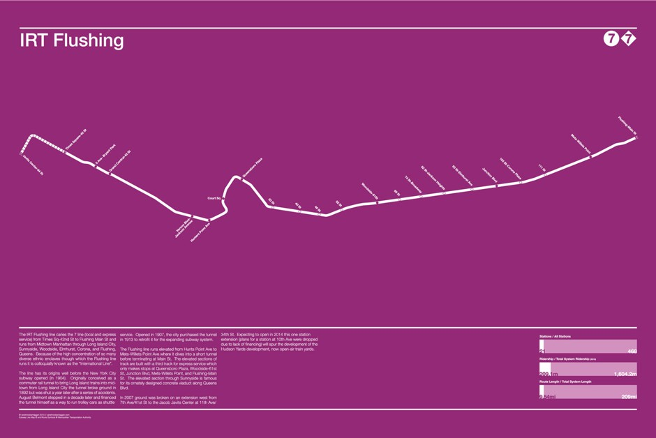 Brooklyn Subway Map Minimal.Minimalist Subway Map Posters Are More About Beautiful Design Than