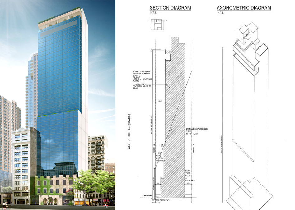 Construction Begins On 40 Story Marriott Hotel Replacing