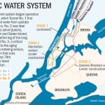 NYC Water Supply, DEP, Environmental Protection, Catskill/Delaware Watershed, Croton Watershed, City water, Hillview Reservoir, Water testing