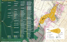 BK BioReactor, Gowanus Canal, pollution map