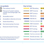 Nyc Subway Map Key.Map Mashup Take The London Underground To The Nyc Subway 6sqft