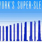 new york supertalls graphed
