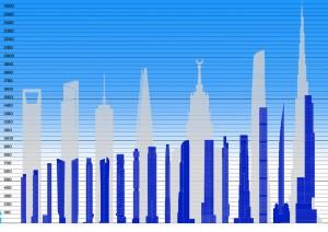 Skyscraper Museum, NYC Towers, Slender towers, Carol Willis