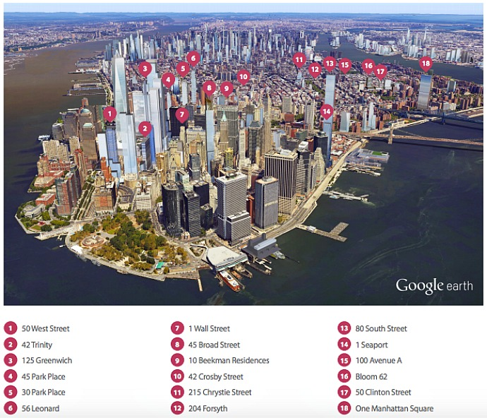 CityRealty-Skyline 2020-Financial District