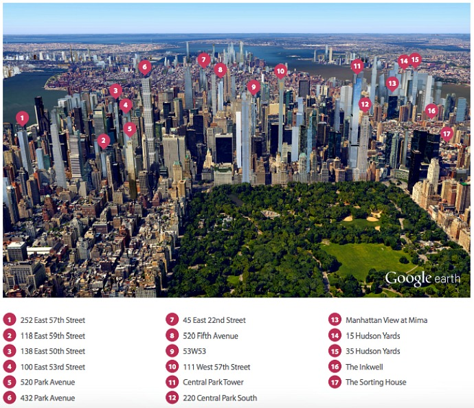 220 Central Park South Apartment: Check Out The Manhattan Skyline In 2020! New Development