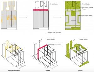 11-15 East 75th Street, Roman Abramovich, Landmarks Preservation Commission, Upper East Side mansion, Steven Wang architect