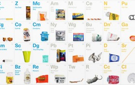 periodic-table-of-NYC-trash-2