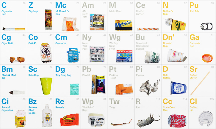 Periodic Table Products Brokeasshome Com